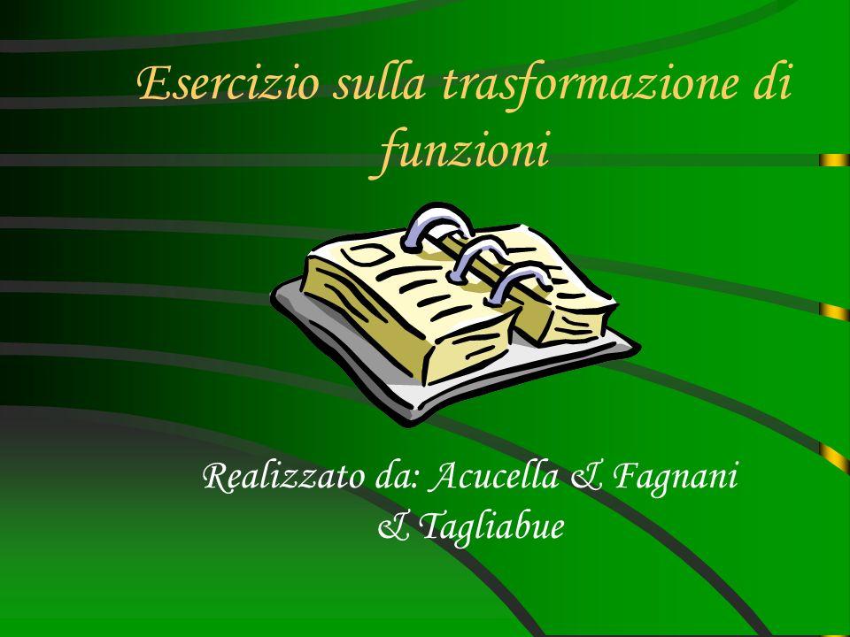 y=|sen (3x- /2)| T3:modulo della funzione che lascia invariato il segno quando è positivo, e quando è negativo ribalta la funzione rispetto allasse de