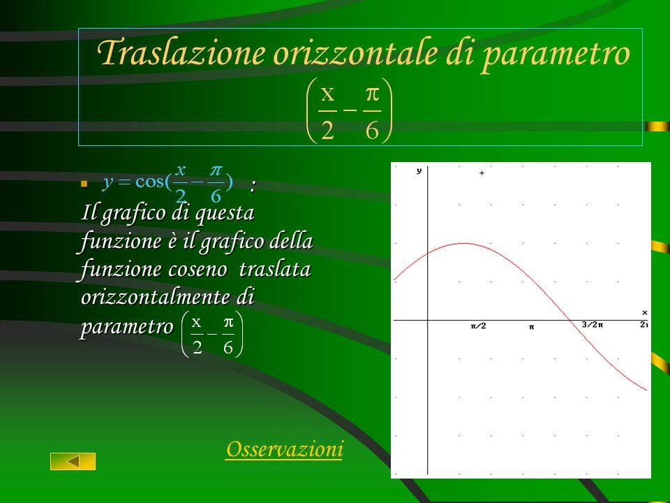 Deformazione orizzontale di parametro :Il grafico di questa funzione è il grafico della funzione coseno deformata orizzontalmente di parametro :Il gra