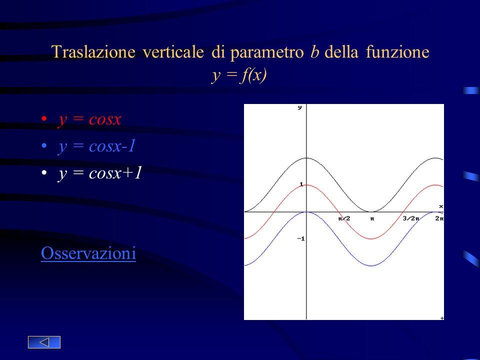 INDICE Traslazione verticale di parametro 1 della funzione y=cosxTraslazione verticale di parametro 1 della funzione y=cosx Traslazione orizzontale in