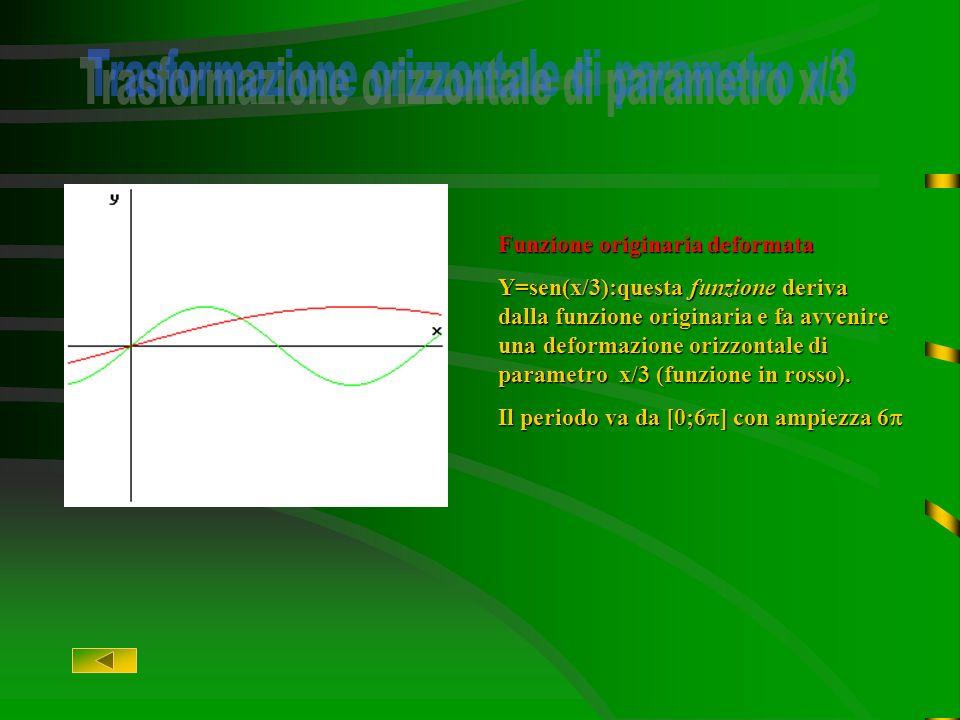Funzione originaria: Funzione originaria sen(x) con periodo [0;2 ] e ampiezza di 2.