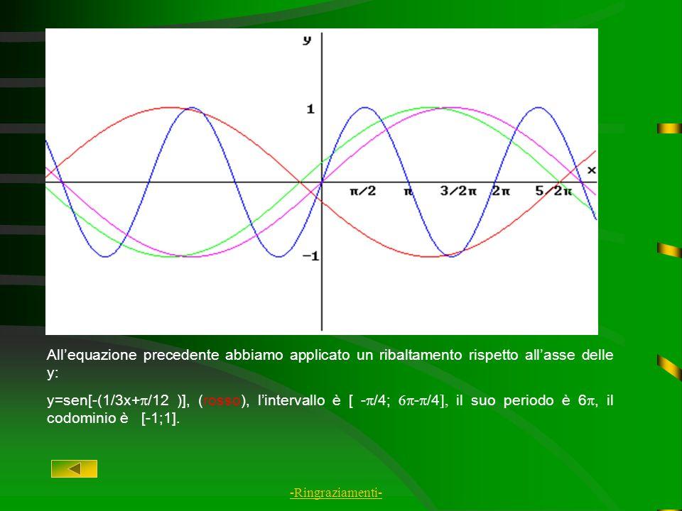 Allequazione precedente abbiamo applicato una traslazione orizzontale verso sinistra di parametro -: y=sen(1/3x+ /12 ), (verde), lintervallo è [- /4;