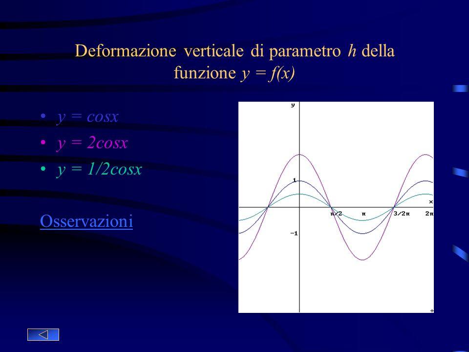 Traslazione orizzontale in parametro a della funzione y = f(x) y = cosx Funzione base y = cos(x-π/4) Traslazione orizzontale verso sinistra y = cos(x+