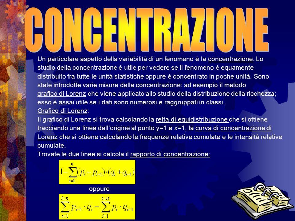 Un particolare aspetto della variabilità di un fenomeno è la concentrazione. Lo studio della concentrazione è utile per vedere se il fenomeno è equame