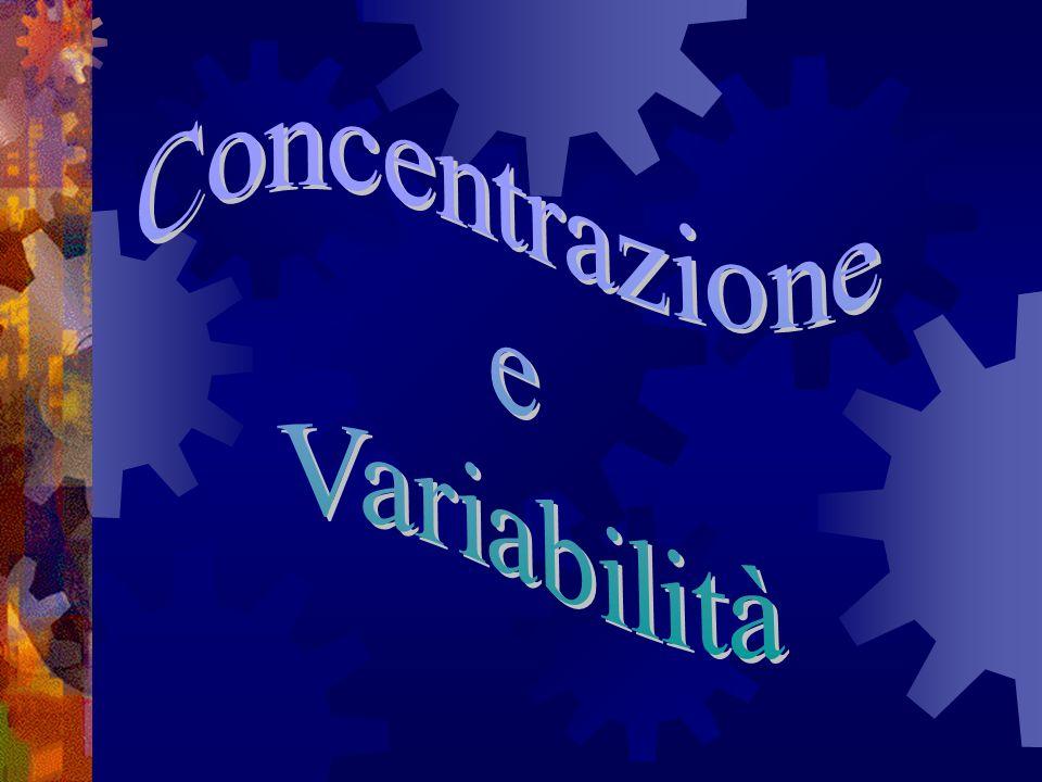 Menù Definizioni generali Intervalli di variazione Scarto quadratico medio e varianza Scostamento semplice medio Differenza media Indici di variabilità relativa Concentrazione