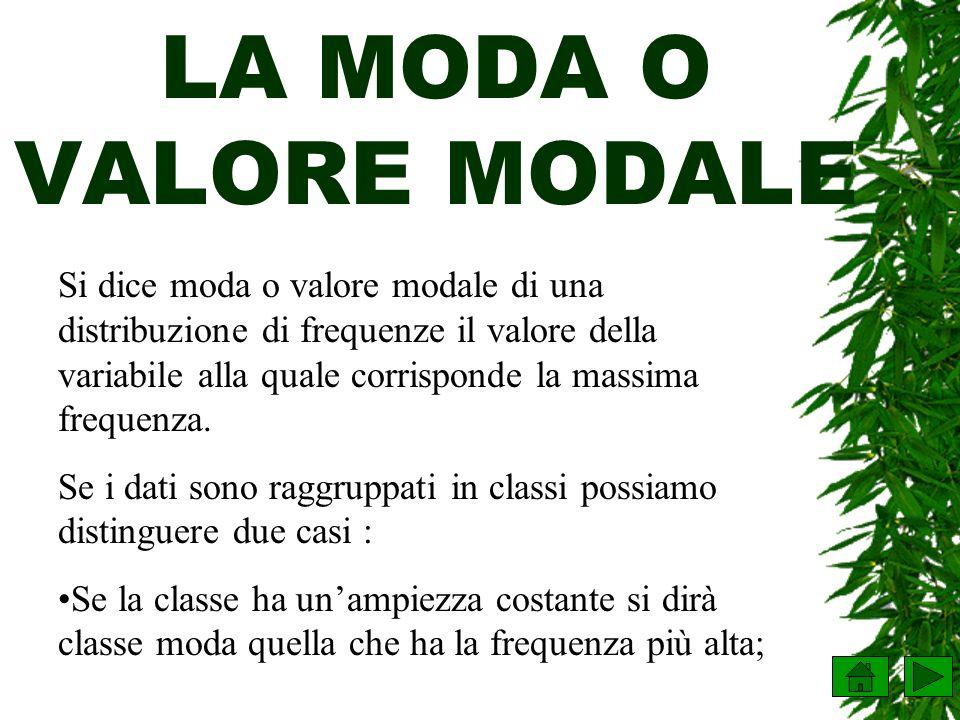 LA MODA O VALORE MODALE Si dice moda o valore modale di una distribuzione di frequenze il valore della variabile alla quale corrisponde la massima fre