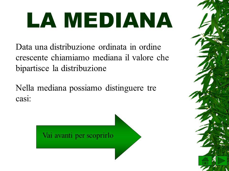 LA MEDIANA Data una distribuzione ordinata in ordine crescente chiamiamo mediana il valore che bipartisce la distribuzione Nella mediana possiamo dist