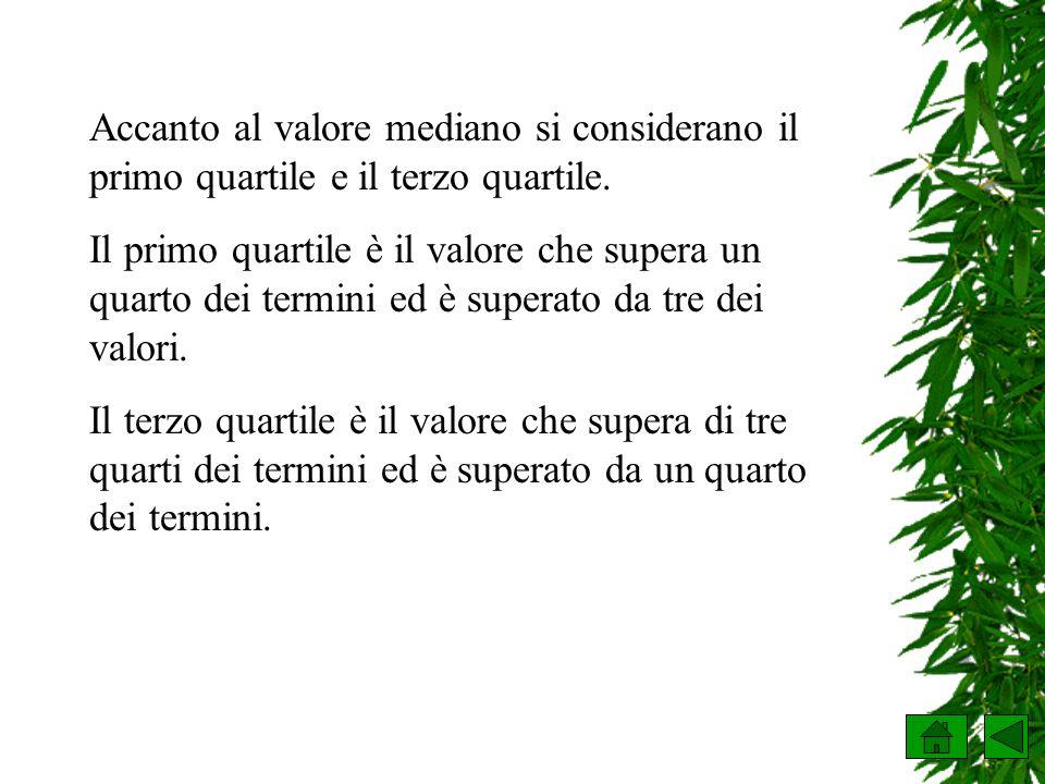Accanto al valore mediano si considerano il primo quartile e il terzo quartile. Il primo quartile è il valore che supera un quarto dei termini ed è su