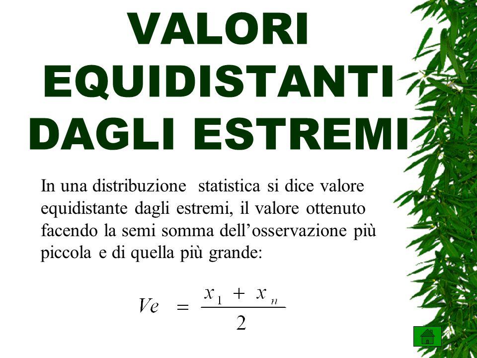 VALORI EQUIDISTANTI DAGLI ESTREMI In una distribuzione statistica si dice valore equidistante dagli estremi, il valore ottenuto facendo la semi somma