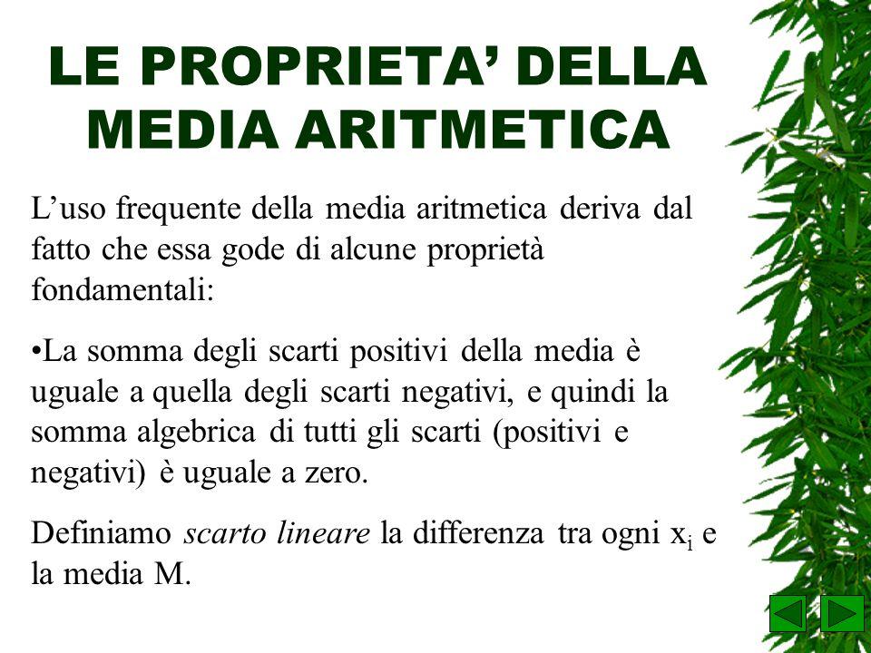 LE PROPRIETA DELLA MEDIA ARITMETICA Luso frequente della media aritmetica deriva dal fatto che essa gode di alcune proprietà fondamentali: La somma de