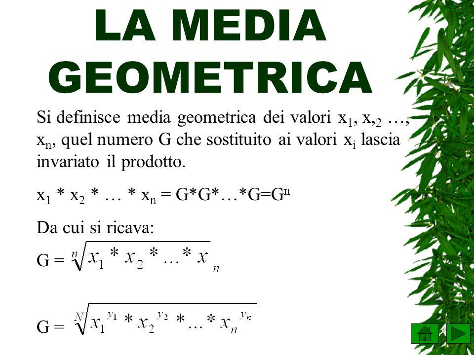LA MEDIA GEOMETRICA Si definisce media geometrica dei valori x 1, x, 2 …, x n, quel numero G che sostituito ai valori x i lascia invariato il prodotto