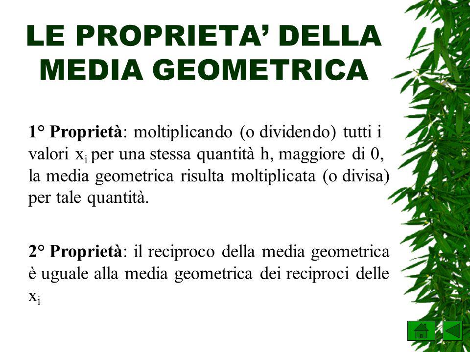 LE PROPRIETA DELLA MEDIA GEOMETRICA 1° Proprietà: moltiplicando (o dividendo) tutti i valori x i per una stessa quantità h, maggiore di 0, la media ge