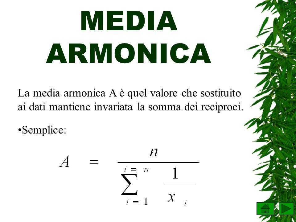 MEDIA ARMONICA La media armonica A è quel valore che sostituito ai dati mantiene invariata la somma dei reciproci. Semplice: