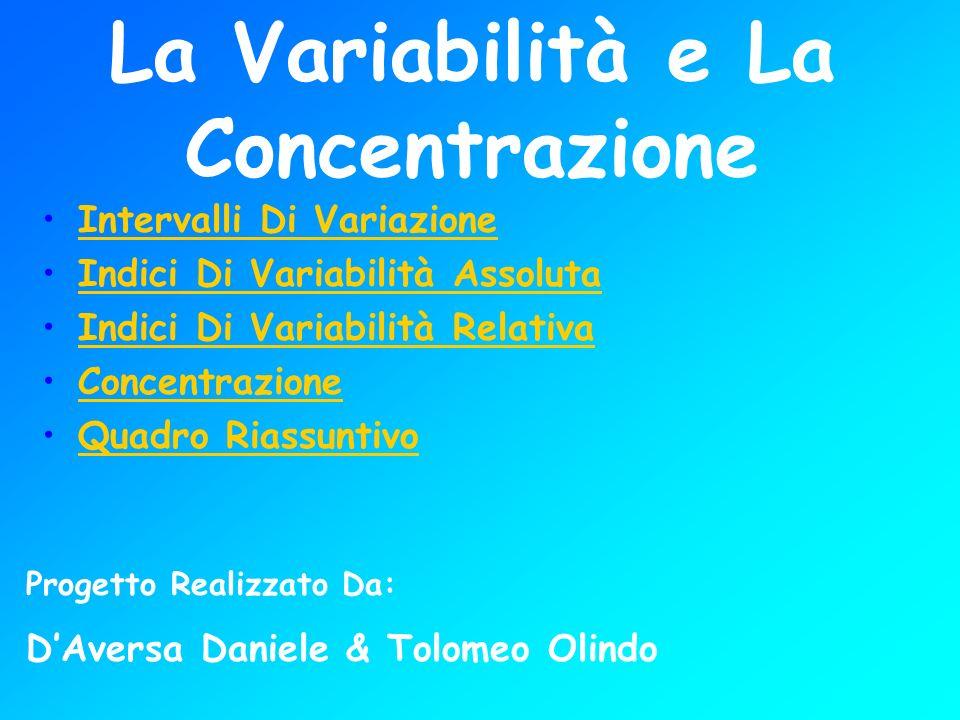La Variabilità e La Concentrazione Intervalli Di Variazione Indici Di Variabilità Assoluta Indici Di Variabilità Relativa Concentrazione Quadro Riassu