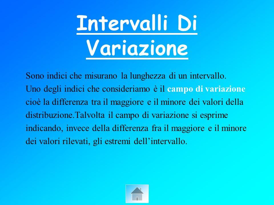 Intervalli Di Variazione Sono indici che misurano la lunghezza di un intervallo. Uno degli indici che consideriamo è il campo di variazione cioè la di