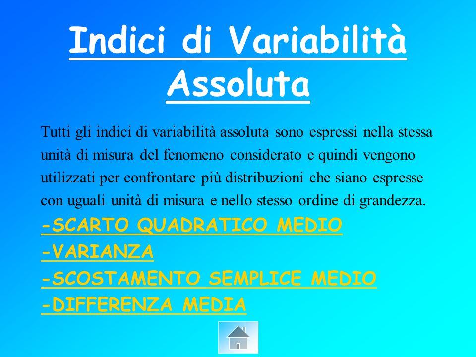 Indici di Variabilità Assoluta Tutti gli indici di variabilità assoluta sono espressi nella stessa unità di misura del fenomeno considerato e quindi v