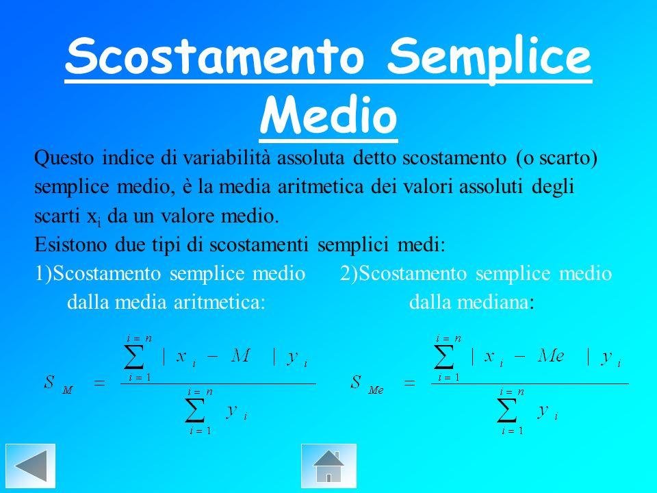 Scostamento Semplice Medio Questo indice di variabilità assoluta detto scostamento (o scarto) semplice medio, è la media aritmetica dei valori assolut