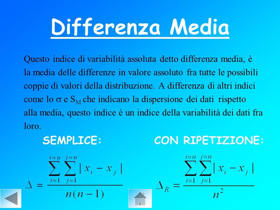Differenza Media Questo indice di variabilità assoluta detto differenza media, è la media delle differenze in valore assoluto fra tutte le possibili c