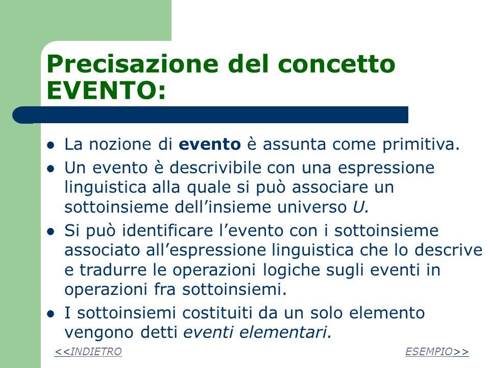 Precisazione del concetto EVENTO: La nozione di evento è assunta come primitiva.