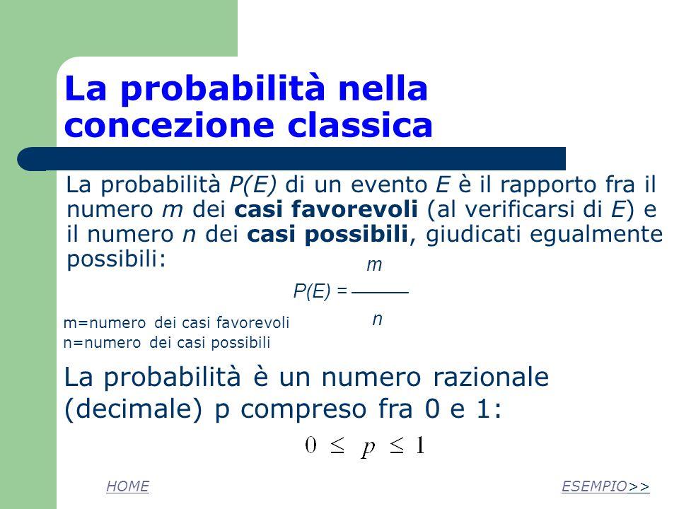 La probabilità nella concezione classica La probabilità P(E) di un evento E è il rapporto fra il numero m dei casi favorevoli (al verificarsi di E) e il numero n dei casi possibili, giudicati egualmente possibili: m P(E) = n m=numero dei casi favorevoli n=numero dei casi possibili La probabilità è un numero razionale (decimale) p compreso fra 0 e 1: HOMEESEMPIO>>