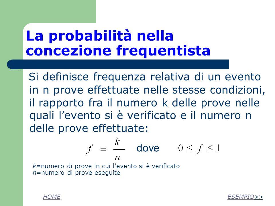 La probabilità nella concezione frequentista Si definisce frequenza relativa di un evento in n prove effettuate nelle stesse condizioni, il rapporto fra il numero k delle prove nelle quali levento si è verificato e il numero n delle prove effettuate: dove k=numero di prove in cui levento si è verificato n=numero di prove eseguite HOMEESEMPIO>>
