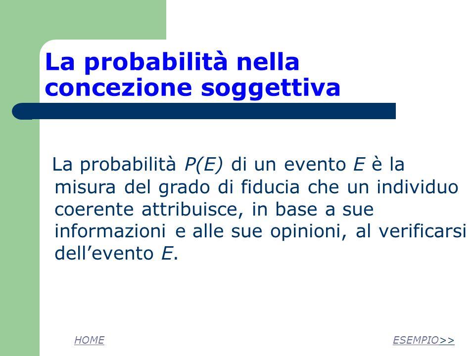 La probabilità nella concezione soggettiva La probabilità P(E) di un evento E è la misura del grado di fiducia che un individuo coerente attribuisce, in base a sue informazioni e alle sue opinioni, al verificarsi dellevento E.