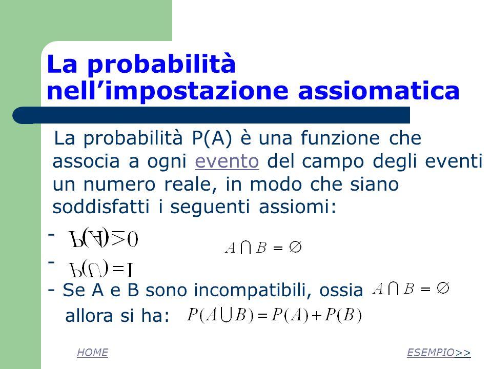 La probabilità nellimpostazione assiomatica La probabilità P(A) è una funzione che associa a ogni evento del campo degli eventi un numero reale, in modo che siano soddisfatti i seguenti assiomi:evento - - Se A e B sono incompatibili, ossia allora si ha: HOMEESEMPIO>>