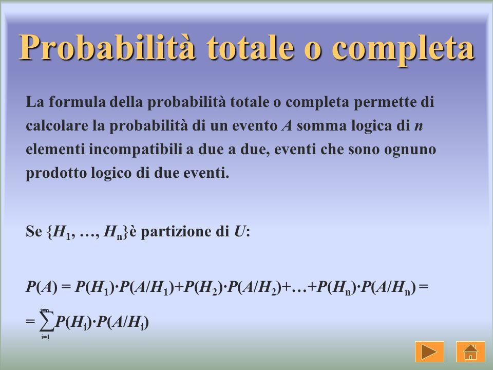 Probabilità totale o completa La formula della probabilità totale o completa permette di calcolare la probabilità di un evento A somma logica di n ele