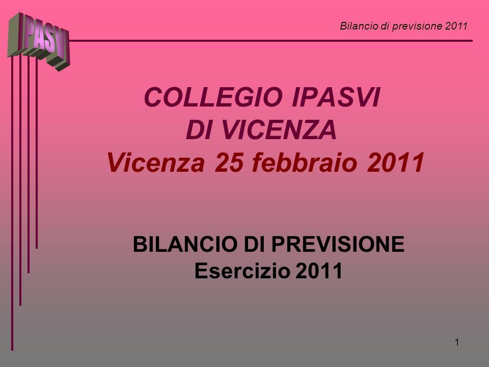 Bilancio di previsione 2011 1 COLLEGIO IPASVI DI VICENZA Vicenza 25 febbraio 2011 BILANCIO DI PREVISIONE Esercizio 2011