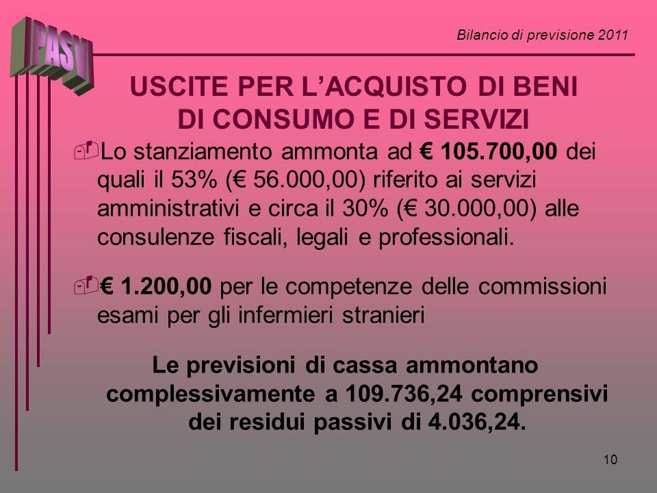 Bilancio di previsione 2011 10 USCITE PER LACQUISTO DI BENI DI CONSUMO E DI SERVIZI Lo stanziamento ammonta ad 105.700,00 dei quali il 53% ( 56.000,00) riferito ai servizi amministrativi e circa il 30% ( 30.000,00) alle consulenze fiscali, legali e professionali.