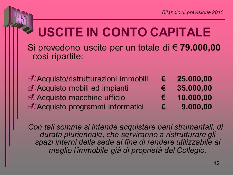 Bilancio di previsione 2011 15 USCITE IN CONTO CAPITALE Si prevedono uscite per un totale di 79.000,00 così ripartite: Acquisto/ristrutturazioni immobili25.000,00 Acquisto mobili ed impianti35.000,00 Acquisto macchine ufficio 10.000,00 Acquisto programmi informatici9.000,00 Con tali somme si intende acquistare beni strumentali, di durata pluriennale, che serviranno a ristrutturare gli spazi interni della sede al fine di rendere utilizzabile al meglio limmobile già di proprietà del Collegio.