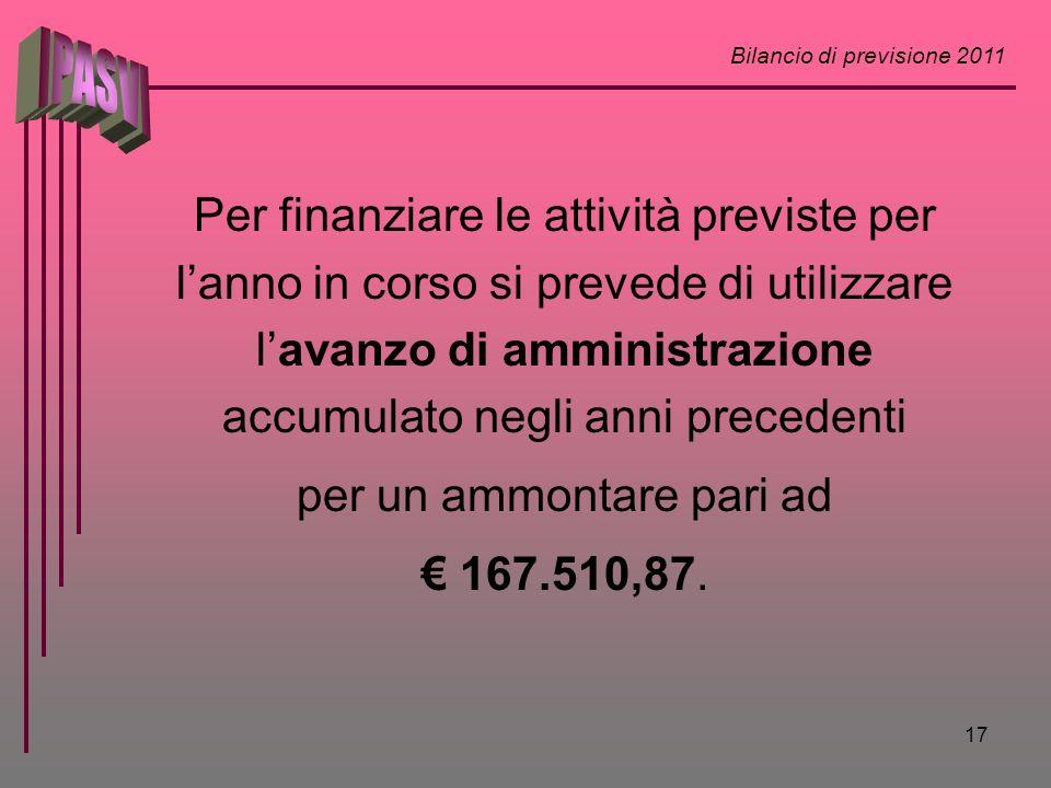 Bilancio di previsione 2011 17 Per finanziare le attività previste per lanno in corso si prevede di utilizzare lavanzo di amministrazione accumulato negli anni precedenti per un ammontare pari ad 167.510,87.