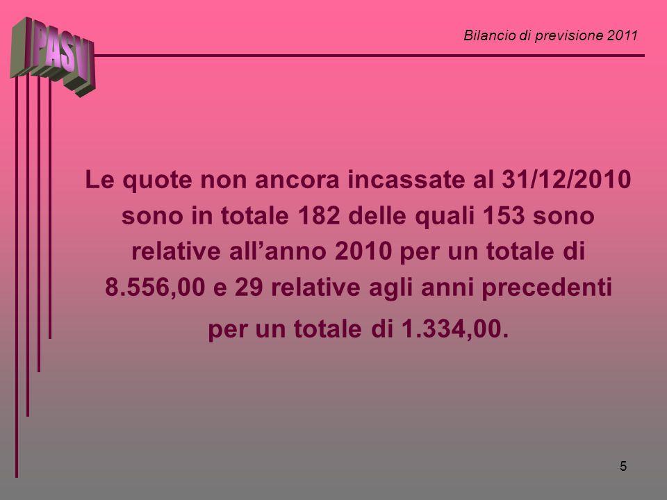 Bilancio di previsione 2011 5 Le quote non ancora incassate al 31/12/2010 sono in totale 182 delle quali 153 sono relative allanno 2010 per un totale di 8.556,00 e 29 relative agli anni precedenti per un totale di 1.334,00.