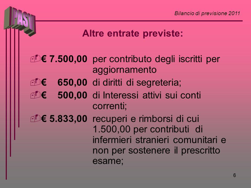 Bilancio di previsione 2011 6 Altre entrate previste: 7.500,00 per contributo degli iscritti per aggiornamento 650,00 di diritti di segreteria; 500,00