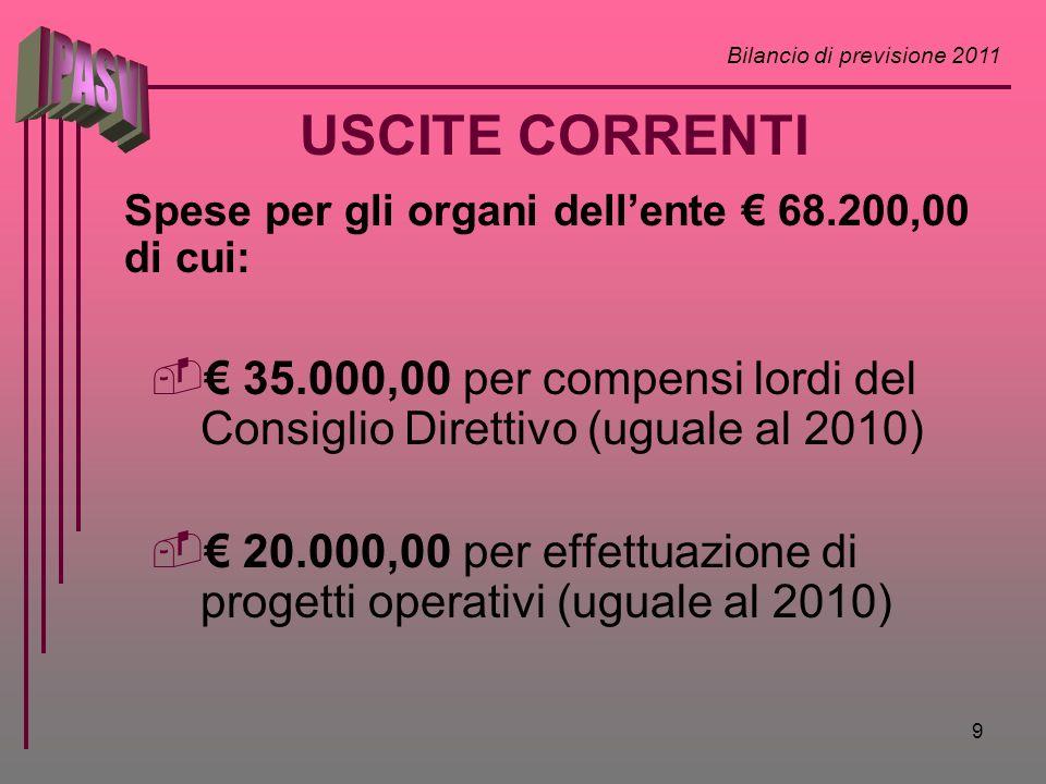 Bilancio di previsione 2011 9 USCITE CORRENTI Spese per gli organi dellente 68.200,00 di cui: 35.000,00 per compensi lordi del Consiglio Direttivo (uguale al 2010) 20.000,00 per effettuazione di progetti operativi (uguale al 2010)