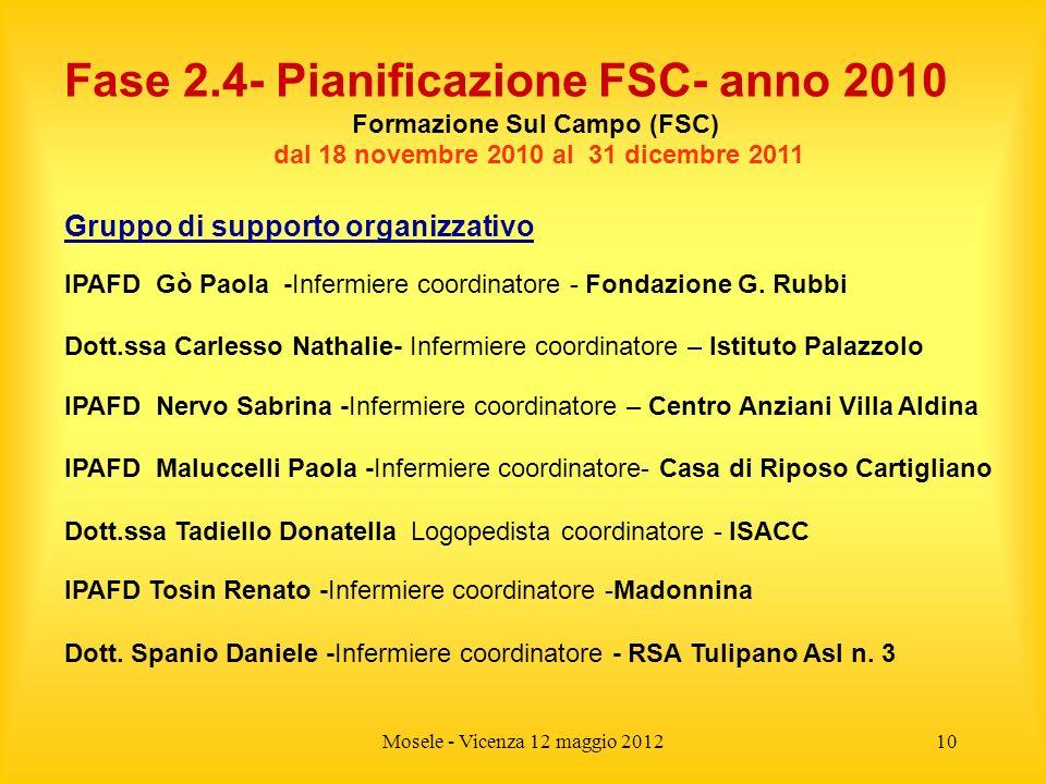 Mosele - Vicenza 12 maggio 201210 Fase 2.4- Pianificazione FSC- anno 2010 Formazione Sul Campo (FSC) dal 18 novembre 2010 al 31 dicembre 2011 Gruppo d
