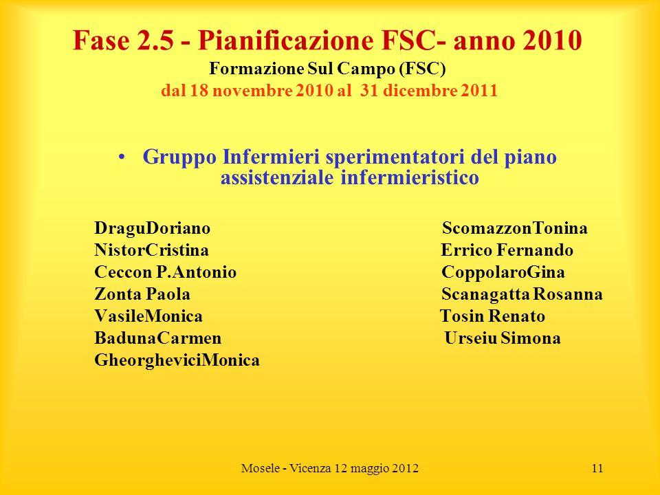 Mosele - Vicenza 12 maggio 201211 Fase 2.5 - Pianificazione FSC- anno 2010 Formazione Sul Campo (FSC) dal 18 novembre 2010 al 31 dicembre 2011 Gruppo