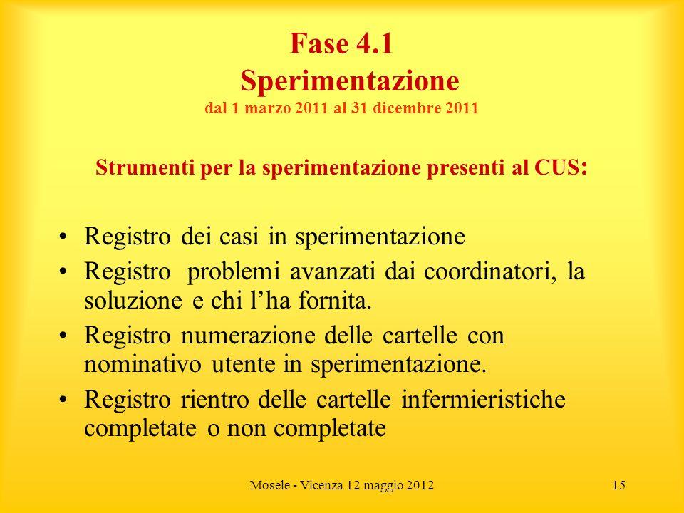 Mosele - Vicenza 12 maggio 201215 Fase 4.1 Sperimentazione dal 1 marzo 2011 al 31 dicembre 2011 Strumenti per la sperimentazione presenti al CUS : Reg