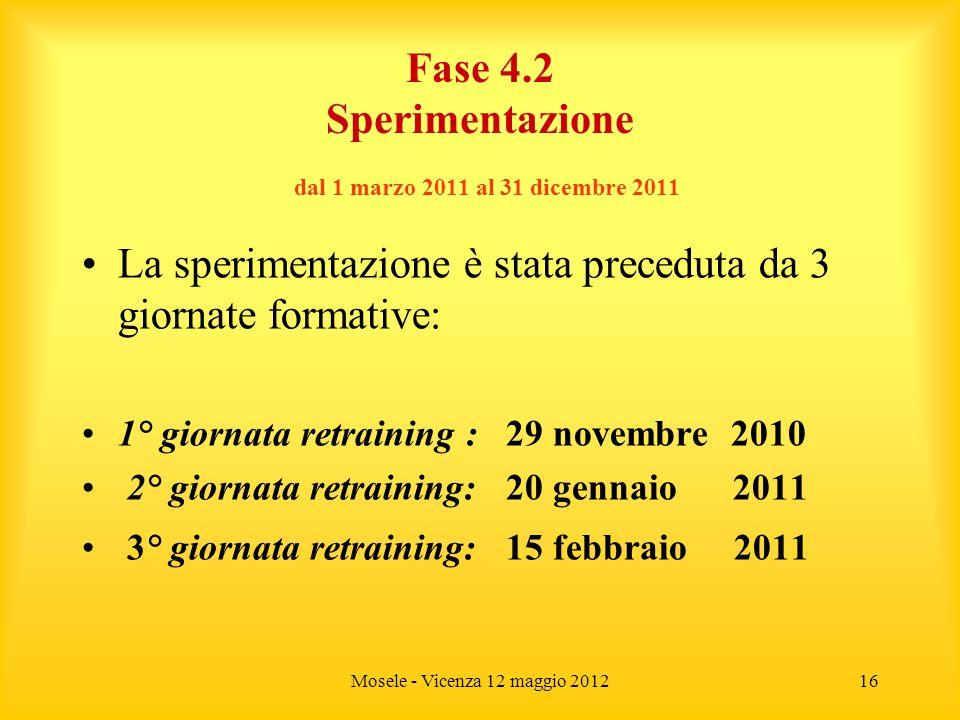 Mosele - Vicenza 12 maggio 201216 Fase 4.2 Sperimentazione dal 1 marzo 2011 al 31 dicembre 2011 La sperimentazione è stata preceduta da 3 giornate for
