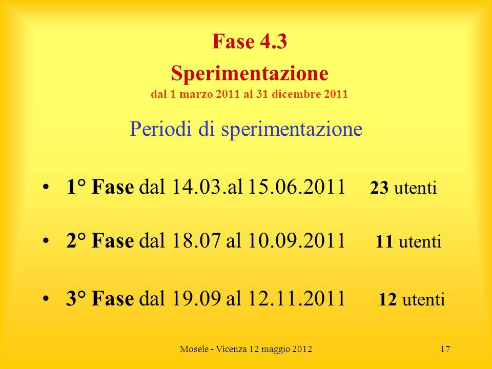 Mosele - Vicenza 12 maggio 201217 Fase 4.3 Sperimentazione dal 1 marzo 2011 al 31 dicembre 2011 Periodi di sperimentazione 1° Fase dal 14.03.al 15.06.