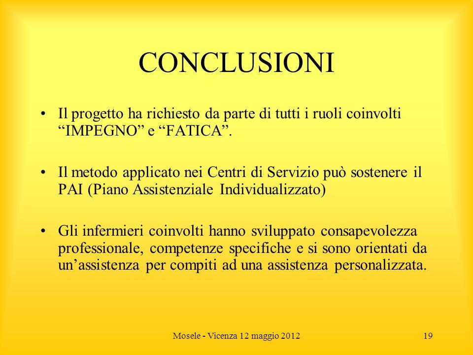 Mosele - Vicenza 12 maggio 201219 CONCLUSIONI Il progetto ha richiesto da parte di tutti i ruoli coinvolti IMPEGNO e FATICA. Il metodo applicato nei C