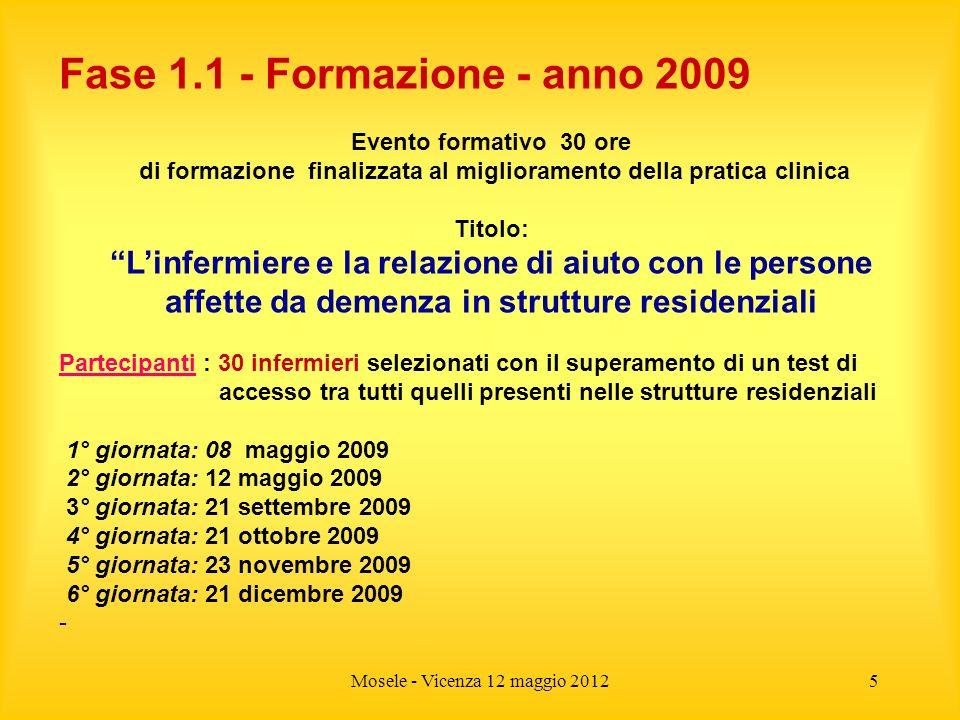 Mosele - Vicenza 12 maggio 20125 Fase 1.1 - Formazione - anno 2009 Evento formativo 30 ore di formazione finalizzata al miglioramento della pratica cl