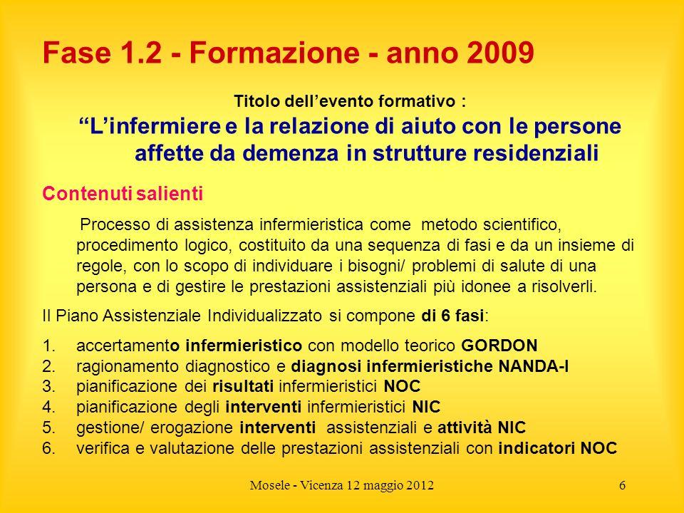 Mosele - Vicenza 12 maggio 20126 Fase 1.2 - Formazione - anno 2009 Titolo dellevento formativo : Linfermiere e la relazione di aiuto con le persone af