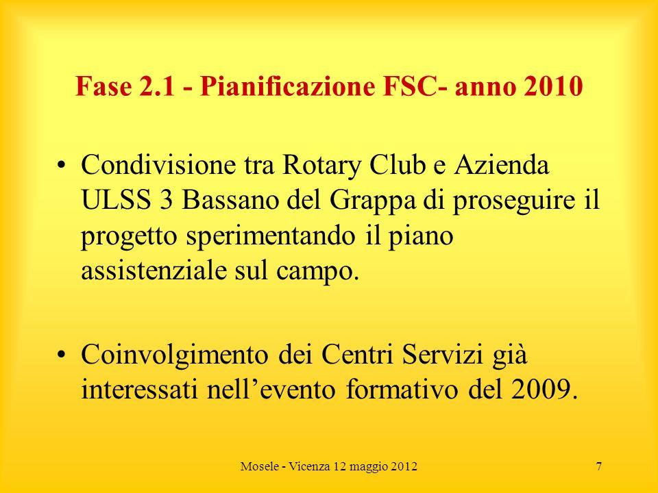 Mosele - Vicenza 12 maggio 20127 Fase 2.1 - Pianificazione FSC- anno 2010 Condivisione tra Rotary Club e Azienda ULSS 3 Bassano del Grappa di prosegui