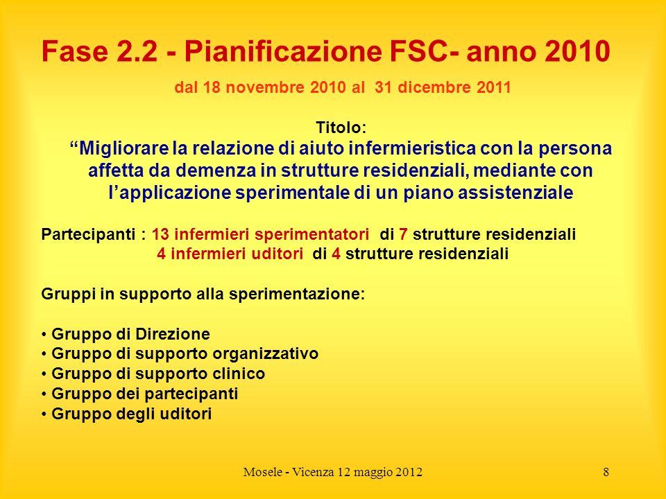 Mosele - Vicenza 12 maggio 20128 Fase 2.2 - Pianificazione FSC- anno 2010 dal 18 novembre 2010 al 31 dicembre 2011 Titolo: Migliorare la relazione di