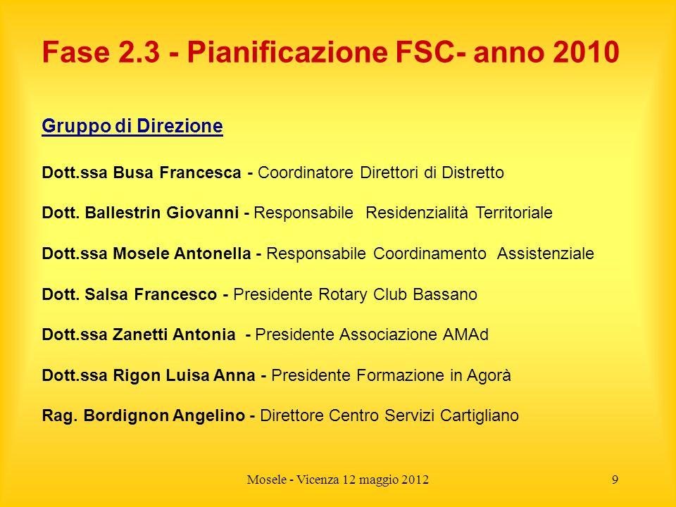 Mosele - Vicenza 12 maggio 20129 Fase 2.3 - Pianificazione FSC- anno 2010 Gruppo di Direzione Dott.ssa Busa Francesca - Coordinatore Direttori di Dist