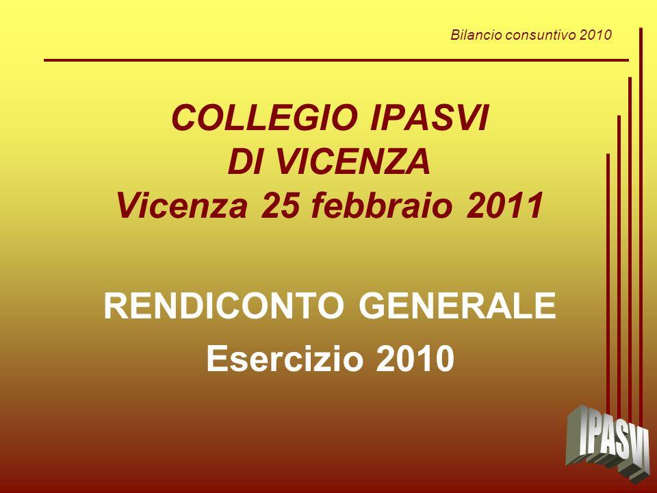 Bilancio consuntivo 2010 COLLEGIO IPASVI DI VICENZA Vicenza 25 febbraio 2011 RENDICONTO GENERALE Esercizio 2010