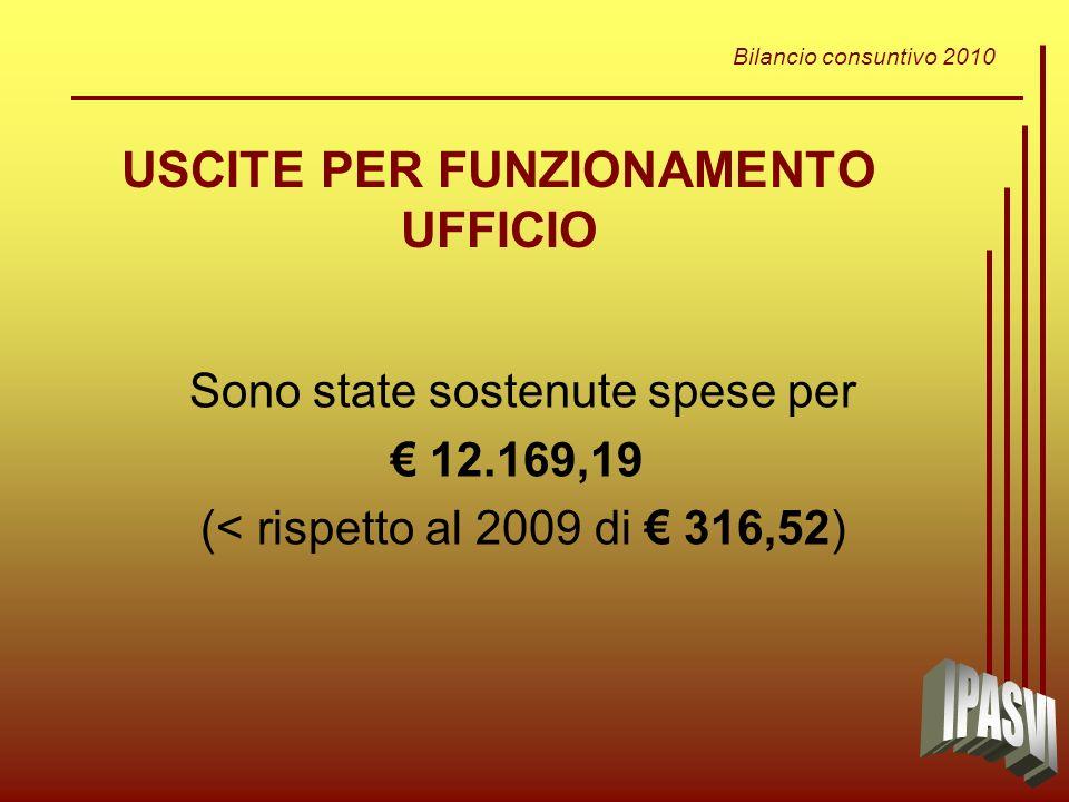 Bilancio consuntivo 2010 USCITE PER FUNZIONAMENTO UFFICIO Sono state sostenute spese per 12.169,19 (< rispetto al 2009 di 316,52)