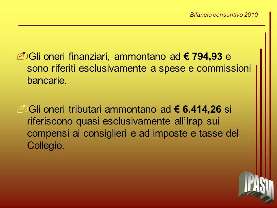 Bilancio consuntivo 2010 Gli oneri finanziari, ammontano ad 794,93 e sono riferiti esclusivamente a spese e commissioni bancarie.