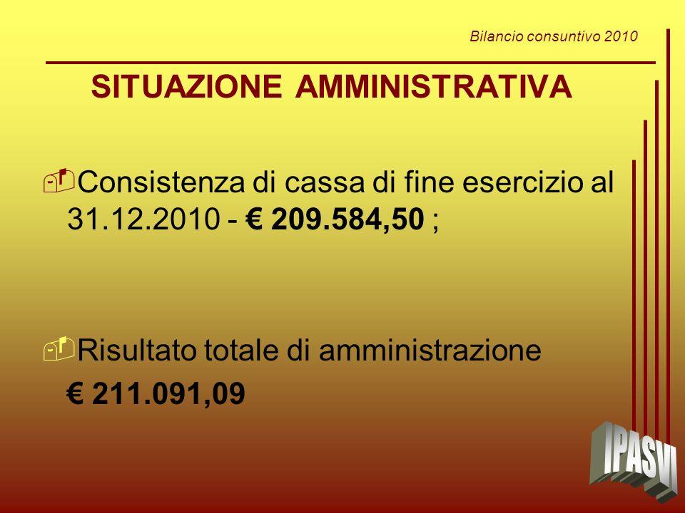 Bilancio consuntivo 2010 SITUAZIONE AMMINISTRATIVA Consistenza di cassa di fine esercizio al 31.12.2010 - 209.584,50 ; Risultato totale di amministrazione 211.091,09
