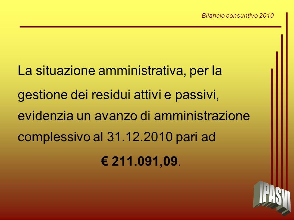 Bilancio consuntivo 2010 La situazione amministrativa, per la gestione dei residui attivi e passivi, evidenzia un avanzo di amministrazione complessivo al 31.12.2010 pari ad 211.091,09.